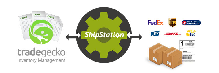 Shipstation and TradeGecko