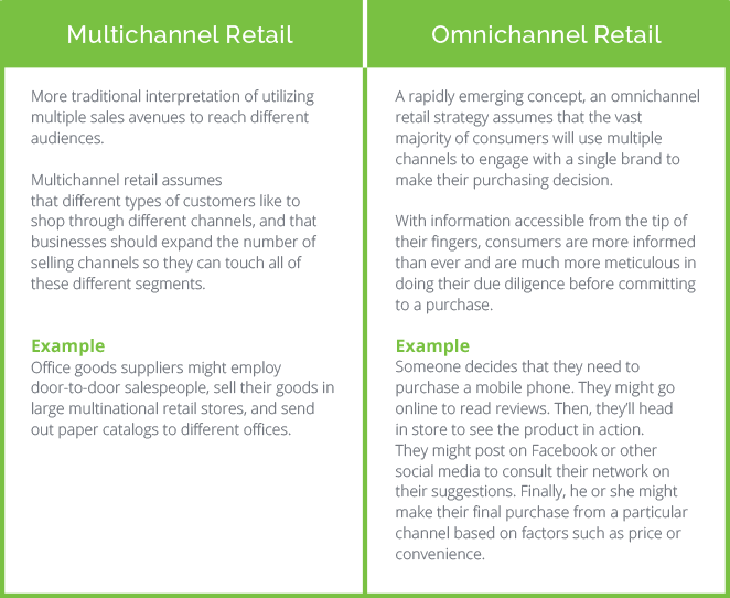 multichannel omnichannel