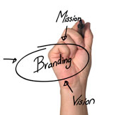 Ten tips for your branding strategy