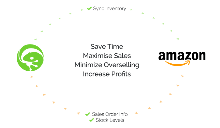 Amazon Inventory Management Add-On