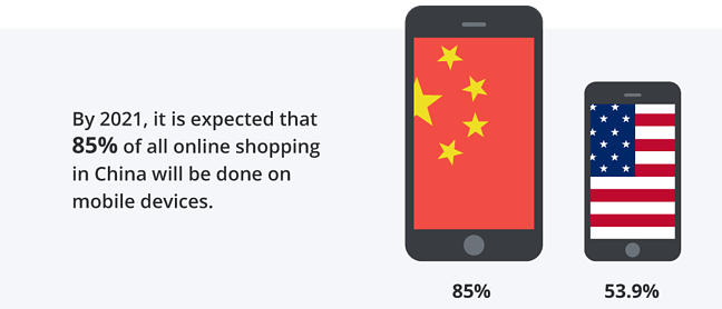 2021 the first year mobile spending will outpace desktop