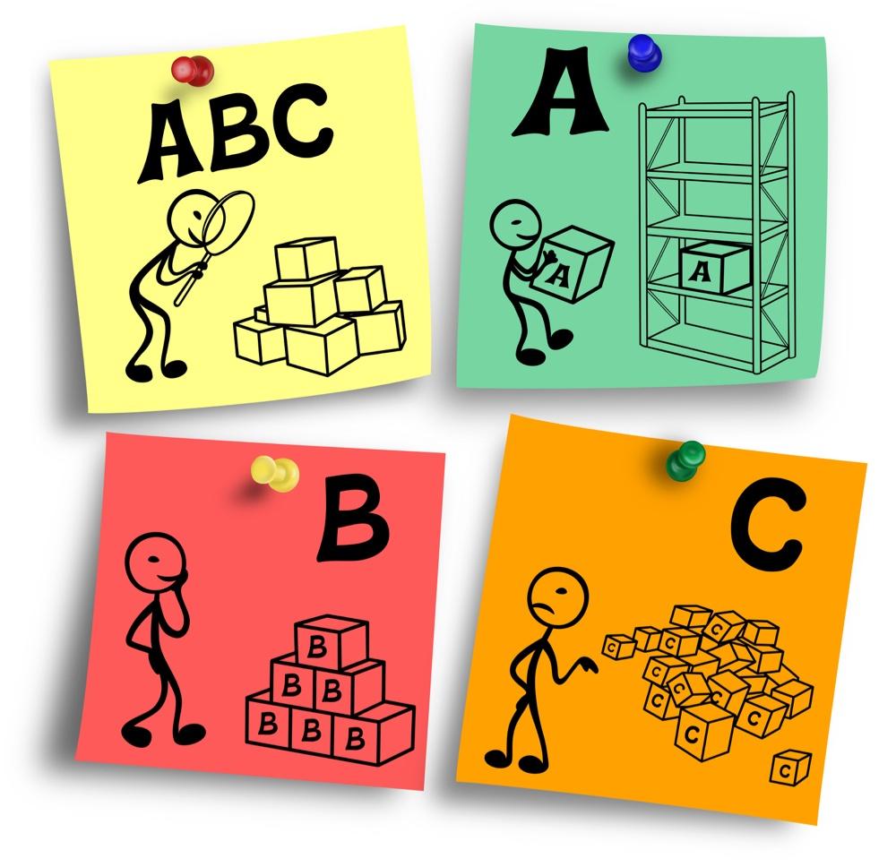 ABC_inventory_management