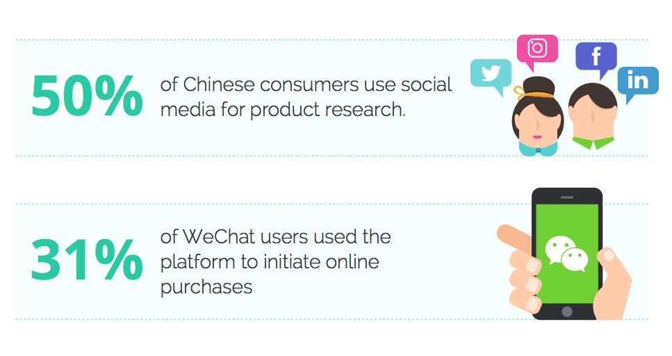 ChinaSocialMedia.png