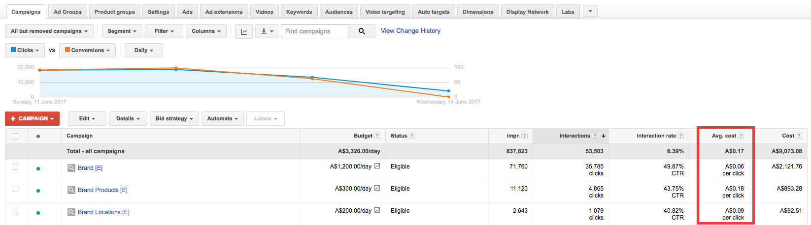 Digital_Marketing_Model_Screenshot_1.png
