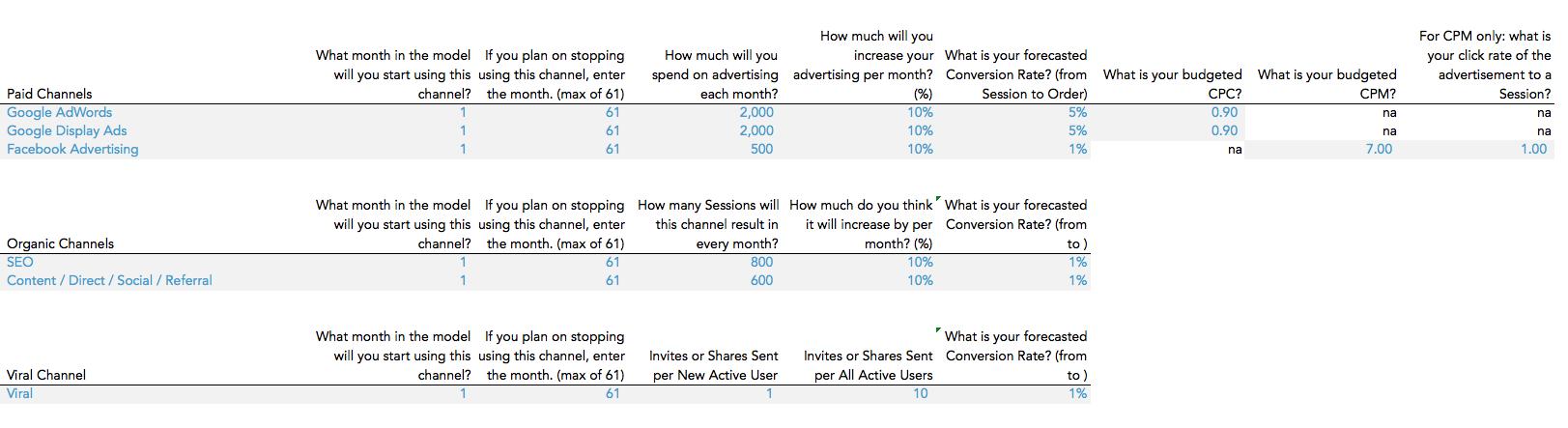 Digital_Marketing_Model_Screenshot_3.png