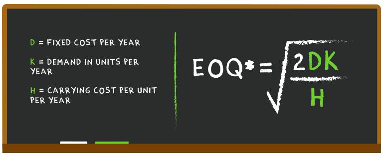 Economic Order Quantity formula (EOQ) - Inventory forecasting