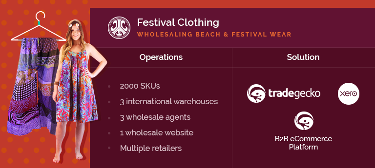 Festival Clothing Wholesale