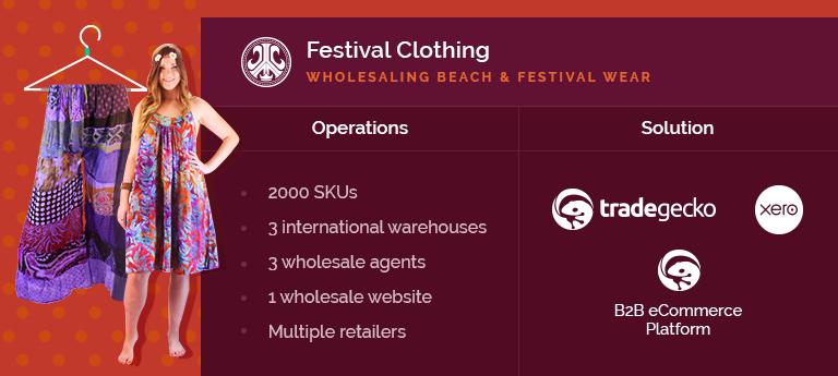 Festival Clothing Wholesale