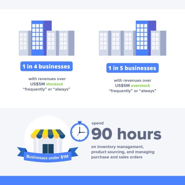 Growth-infographic (3)