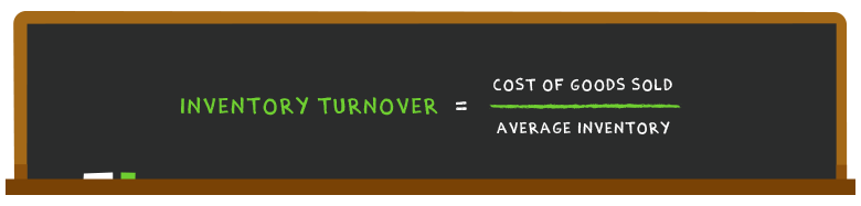 Inventory-turnover.png
