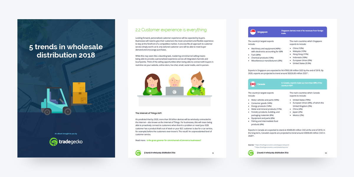 Retail and Wholesale: Definitions, Stats and Strategies