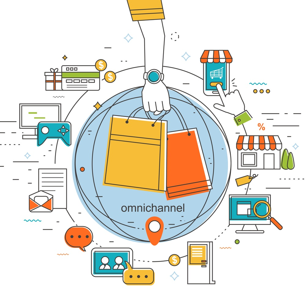 Omnichannel Sales Channels