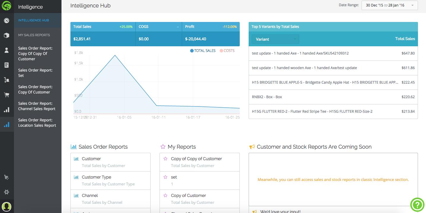 TradeGecko Sales Intelligence Reports