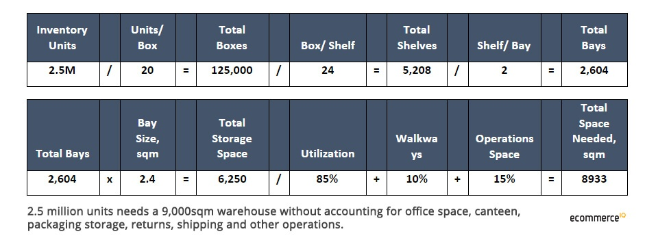 Warehouse_Space_Projection-1.jpg