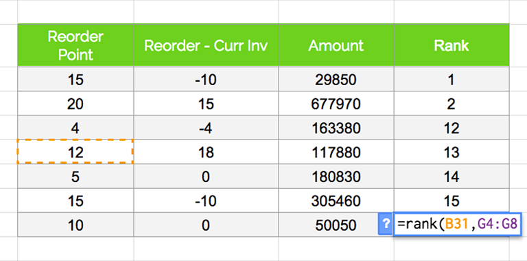Inventory Excel: Rank Function