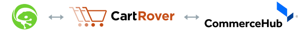cart-rover_integration-commercehub2