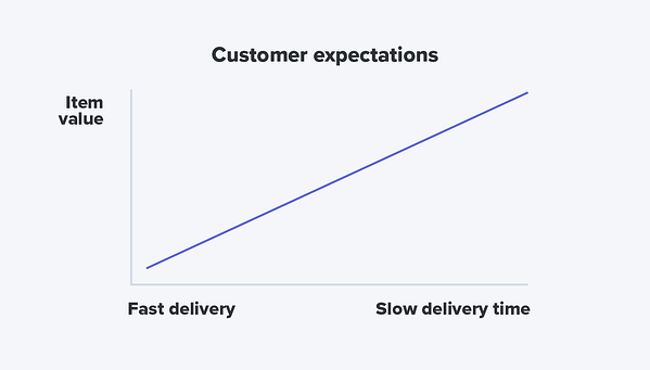 customer expectations@2x