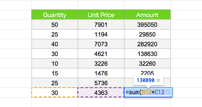 Inventory Excel: Sum Function