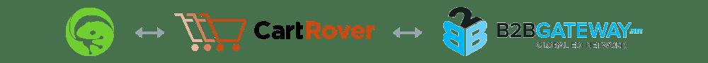 cartrover-b2bgateway