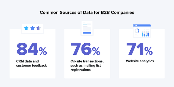 b2b-data-sources-stats@2x