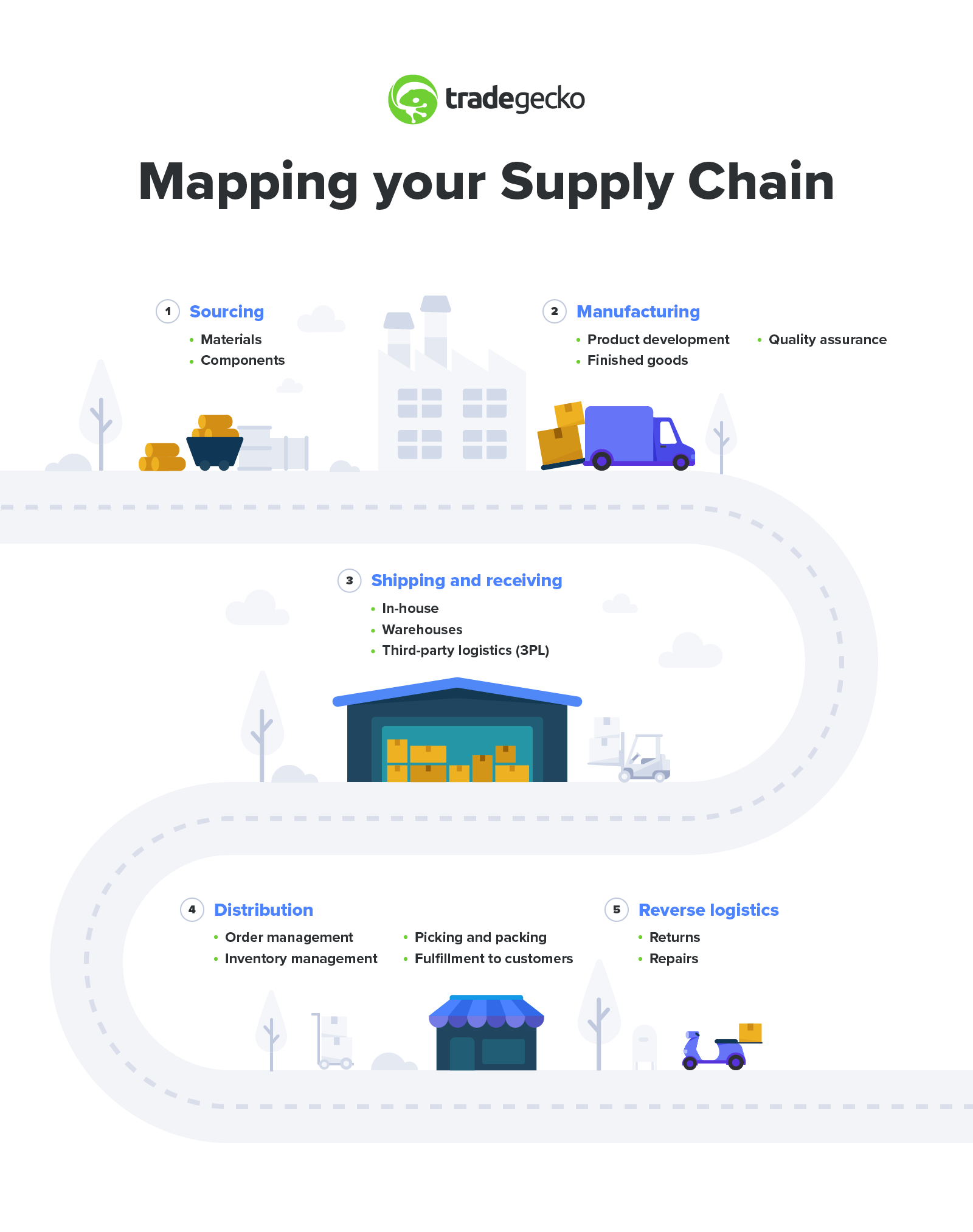mapping-your-supply-chain@2x