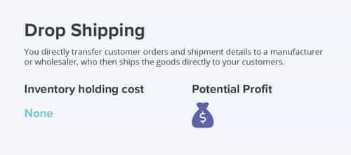 drop-shipping@2x-1