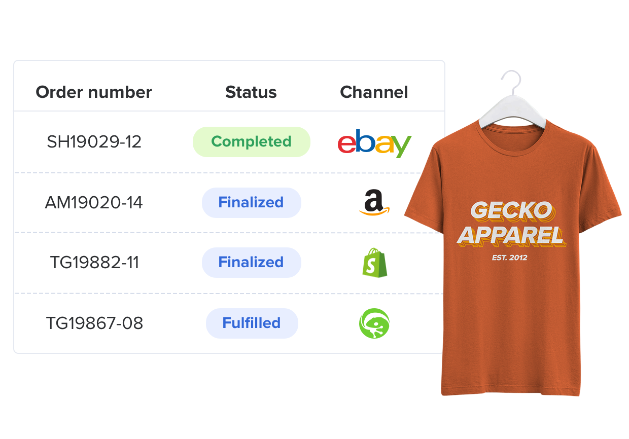 Ebay Inventory Integration Tradegecko