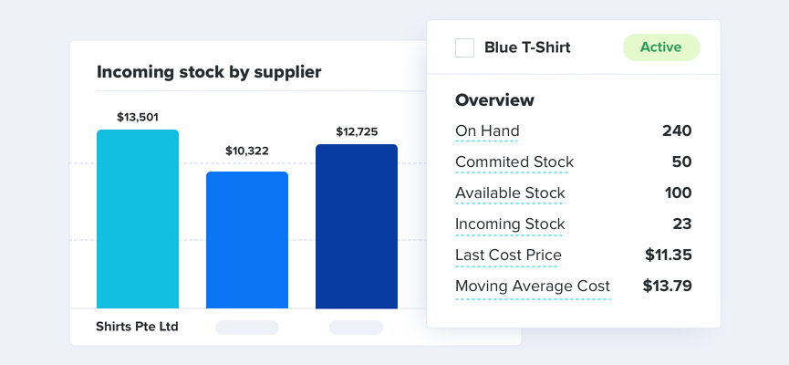 TradeGecko Inventory Control