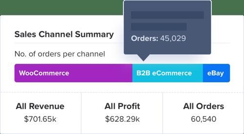 sales-channels@2x