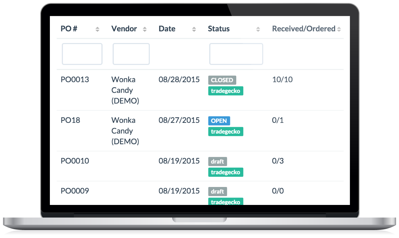 Add-ons Inventory Planner