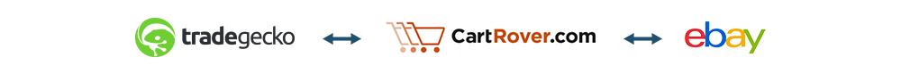 cart-rover-ebay_integration.png