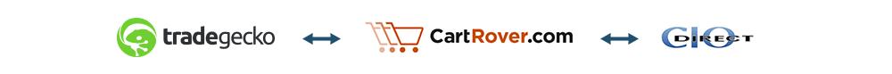 cart-rover_integration-cio-direct.png