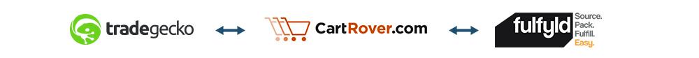 cart-rover_integration-fufyld.png