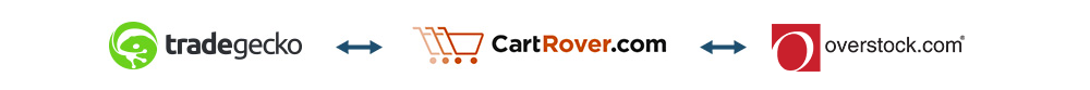 cart-rover_integration-overstock.png