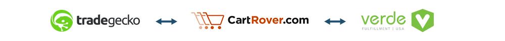 cart-rover_integration-verde.png