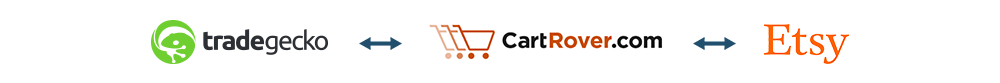 cart-rover_integration-etsy.png
