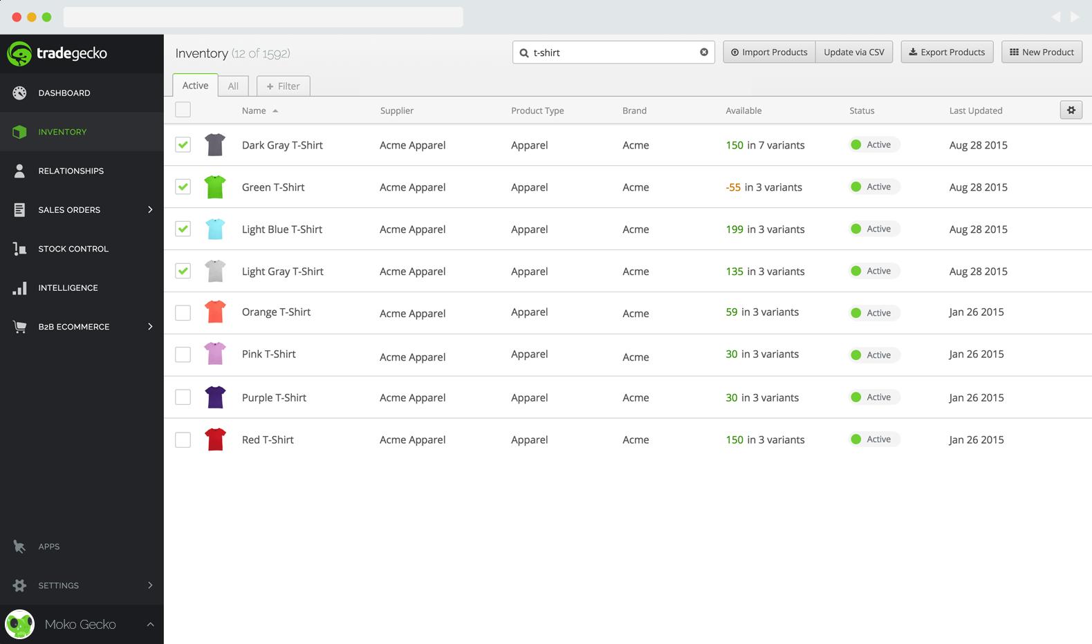Tradegecko Inventory Management Dashboard