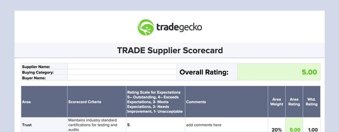 TRADE Supplier Scorecard