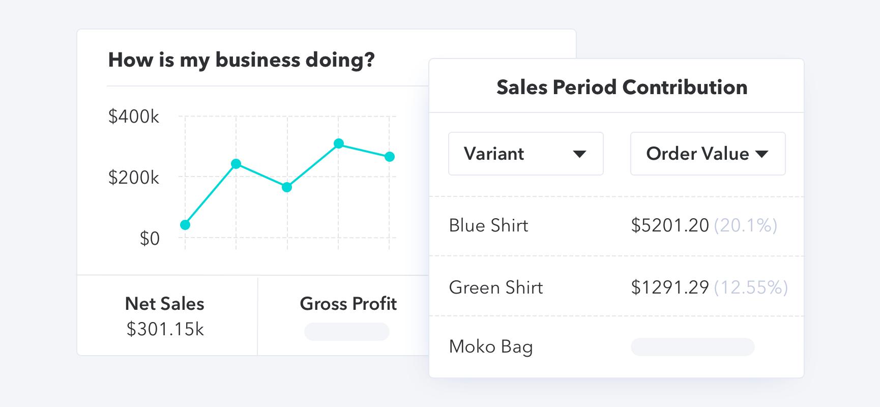 qbo-sales reports