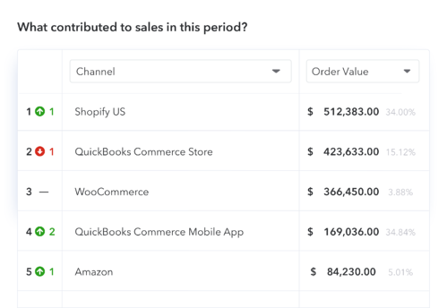 qbo-salesorder-contribution