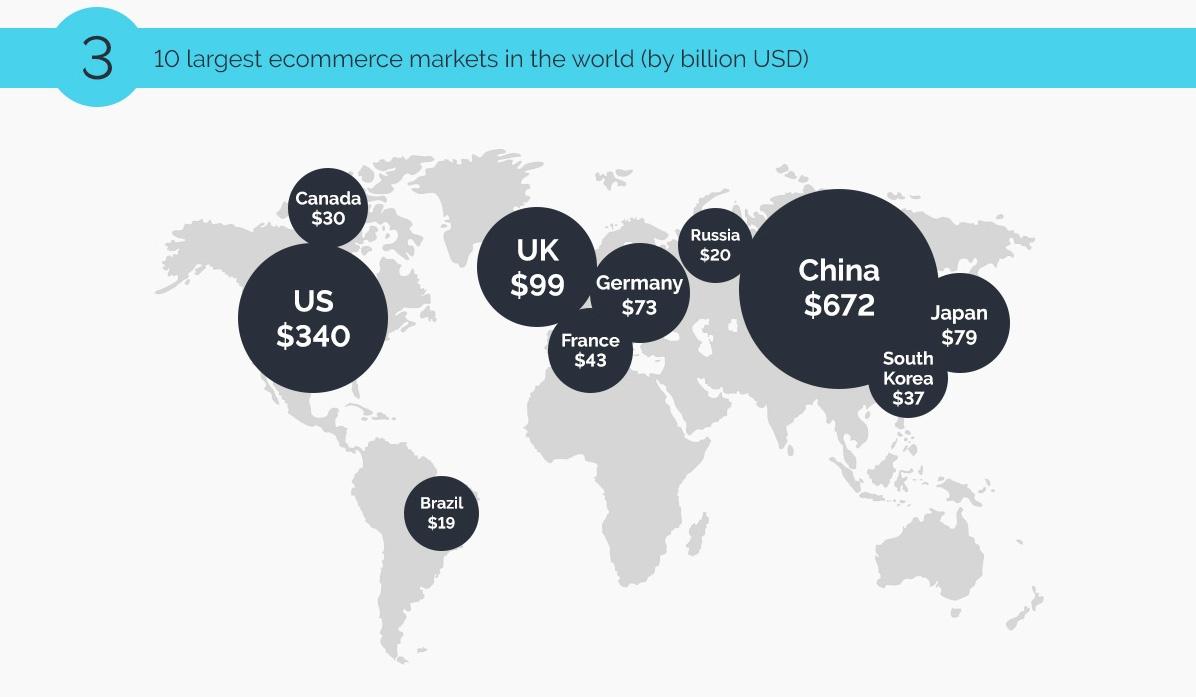 3_B2B-eCommerce-Trends-2018.jpg