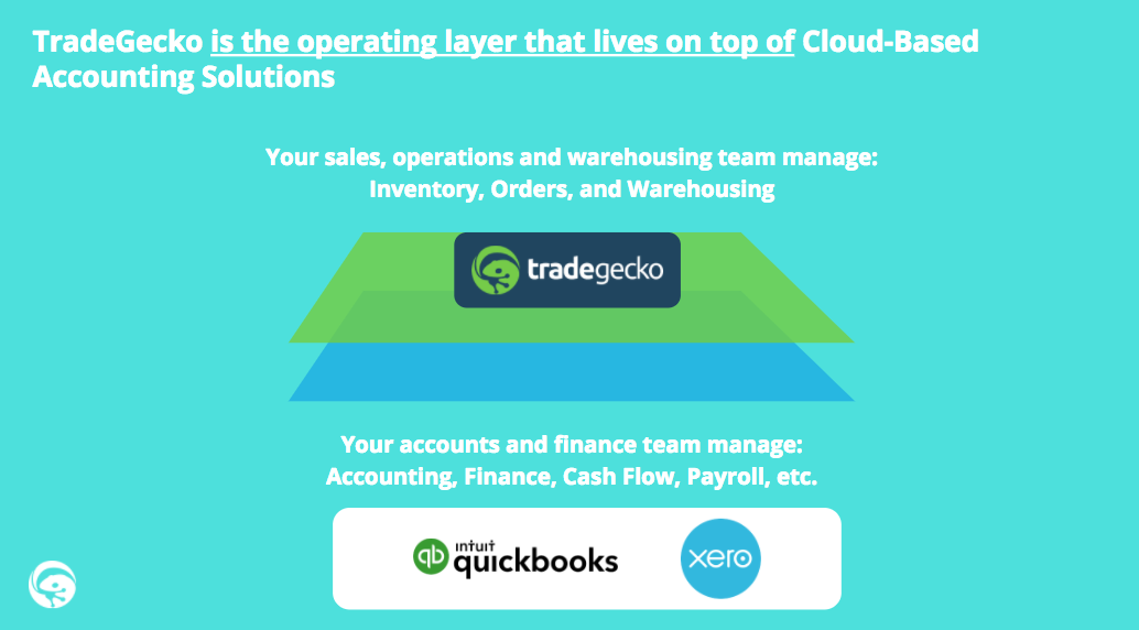 Cloud_to_cloud_accounting.png