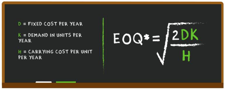 EOQ Calc Formula
