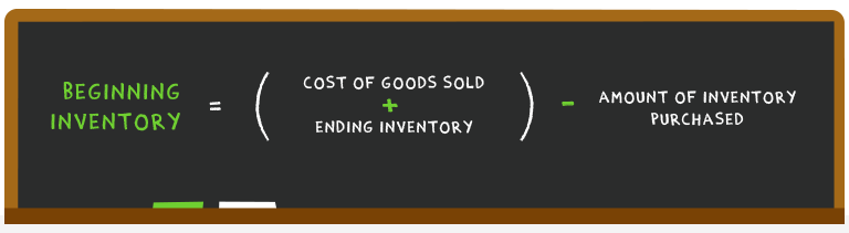 beginning-inventory-calculation.png