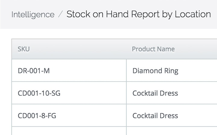 inventory control features:location report