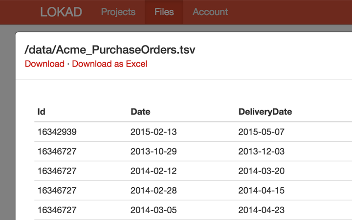 inventory optimization features: reorder points