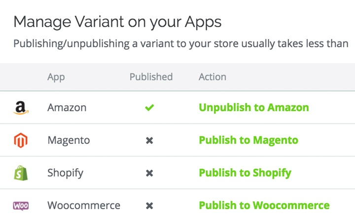 multichannel inventory management features: upload products to all eCommerce channels at one go