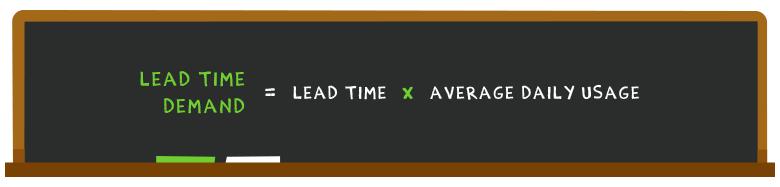 Lead Time Demand
