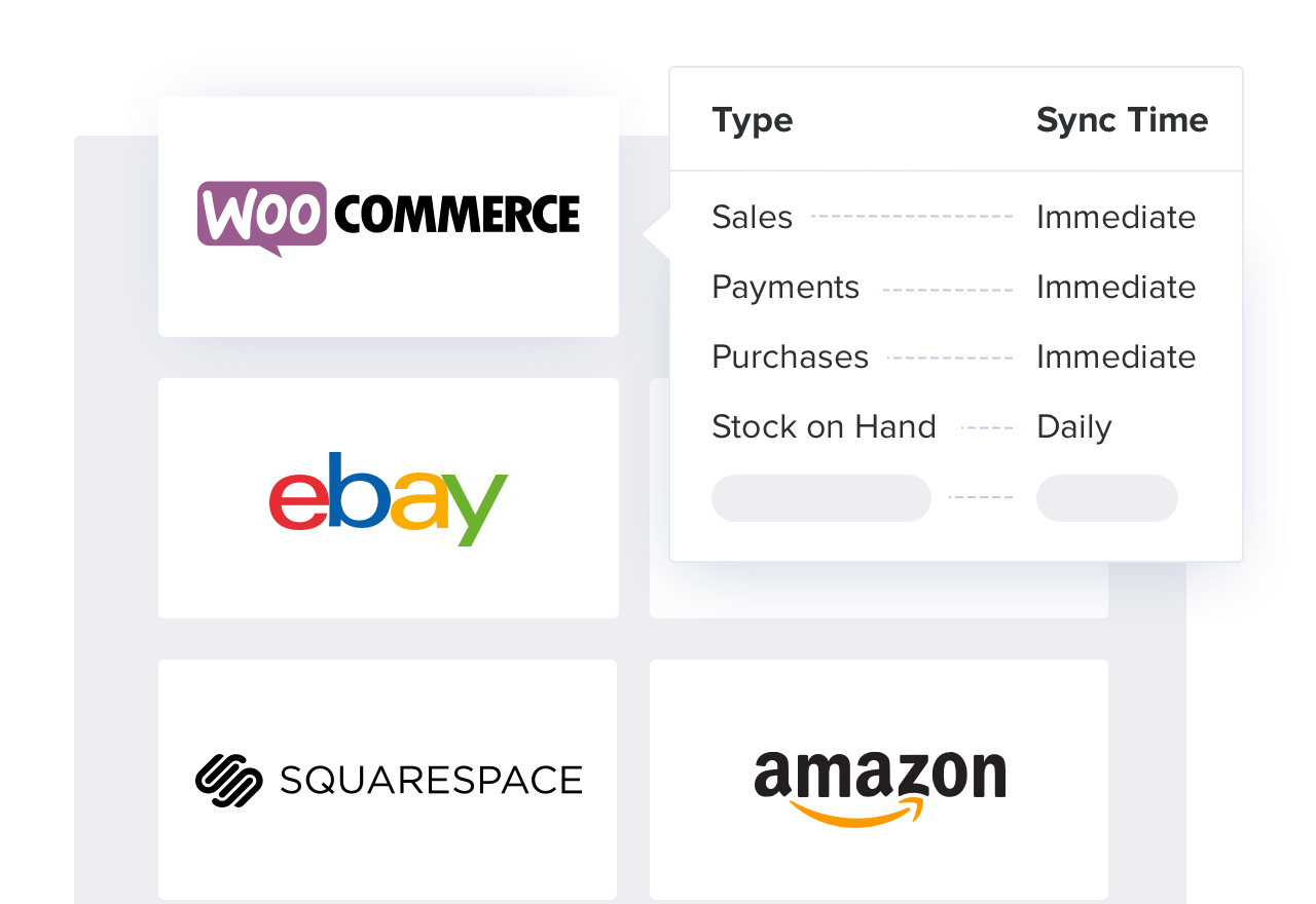 QuickBooks Commerce Integrations