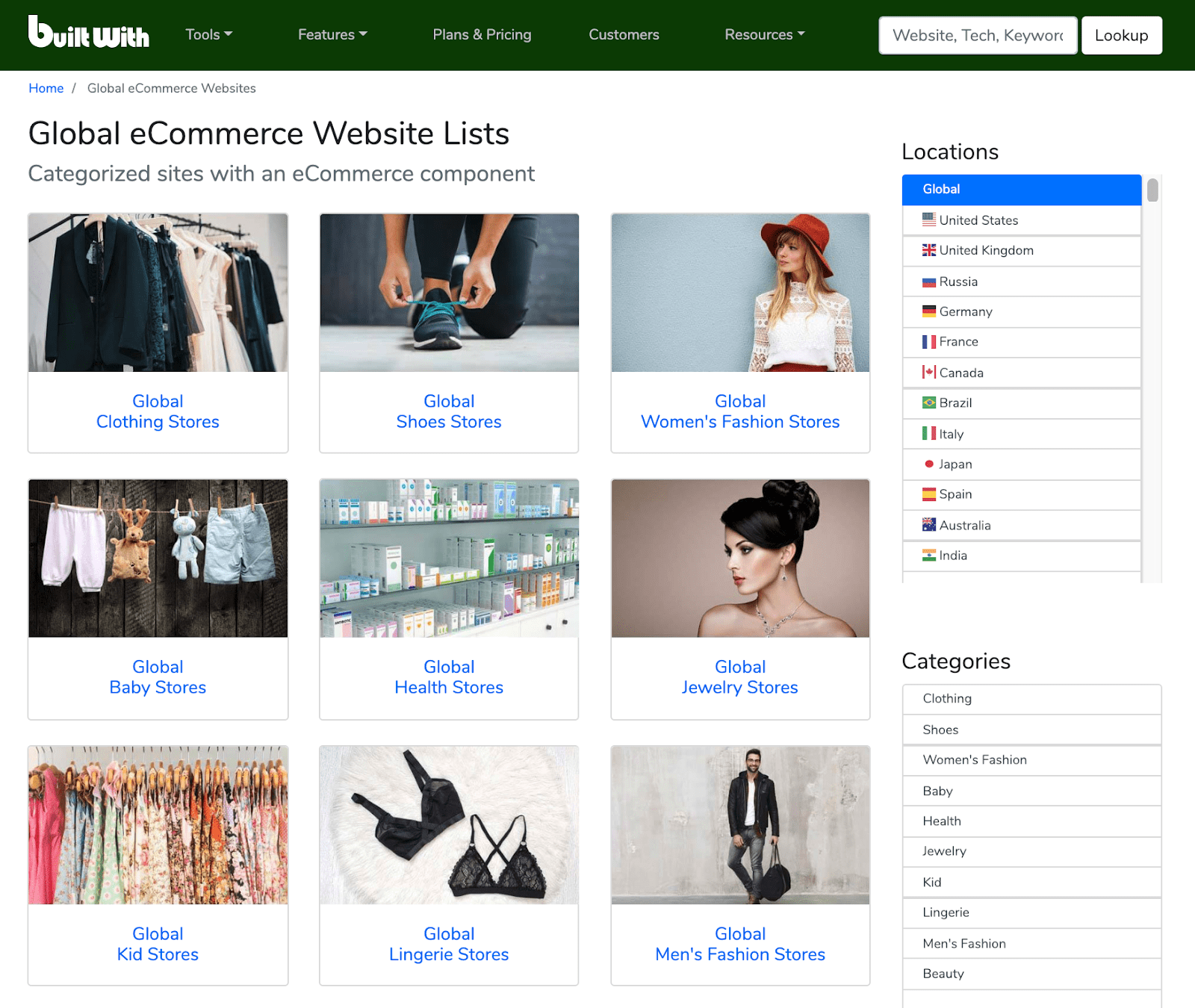 built-with-ecommerce-sites